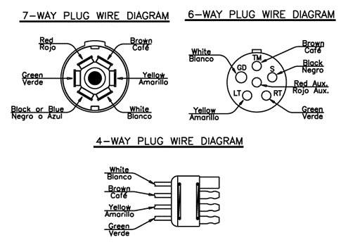 8 prong trailer wiring diagram quality trailer wiring diagram