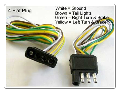 miska trailer factory canada s superior quality trailer manufacturer rh miskatrailers com flat 4 pin trailer wiring diagram 4 way flat trailer wiring diagram
